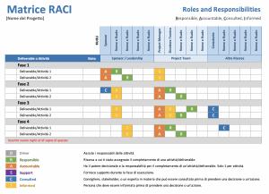 Matrice RACI Excel