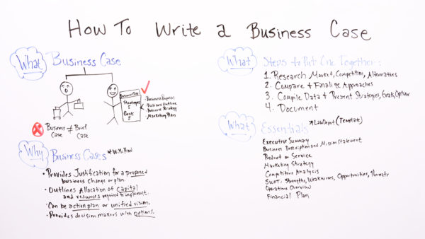 cómo escribir un caso de negocios para su proyecto es una buena estrategia de negocios
