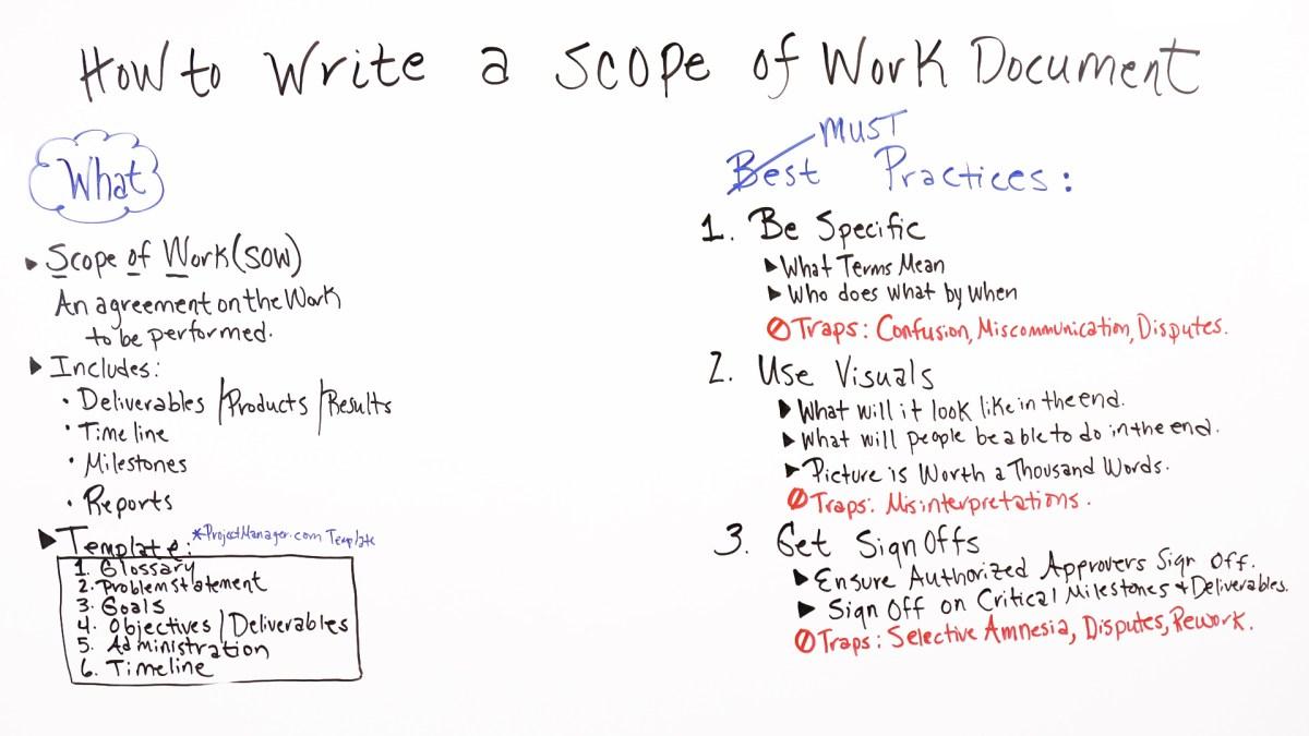 Instantánea de la pizarra para el video Cómo escribir un alcance de trabajo