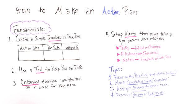 fundamentos de planificación de proyectos