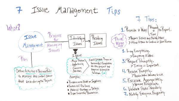 Captura de pantalla de Whiteboard de consejos de administración de problemas