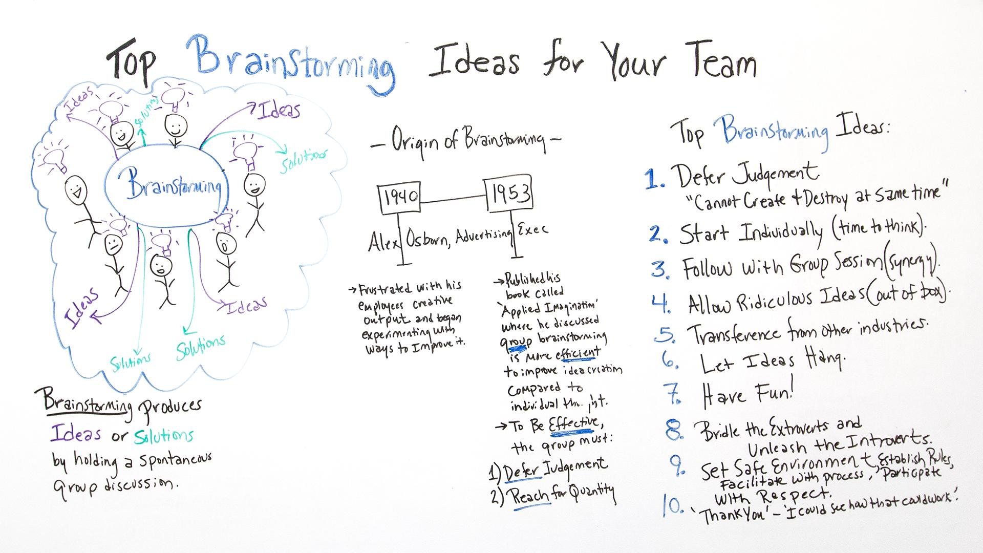 Top 10 Brainstorming Ideas For Teams