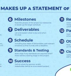 statement of work defined [ 1600 x 800 Pixel ]