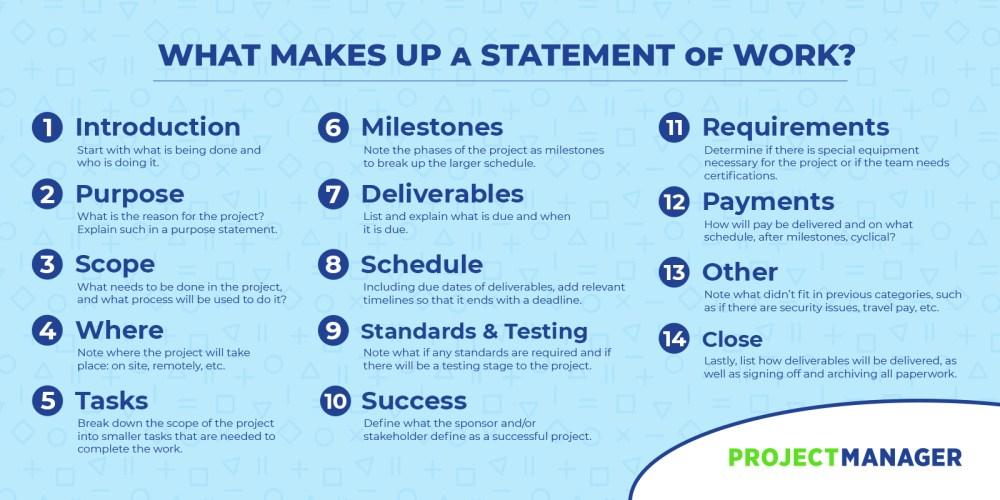 medium resolution of statement of work defined