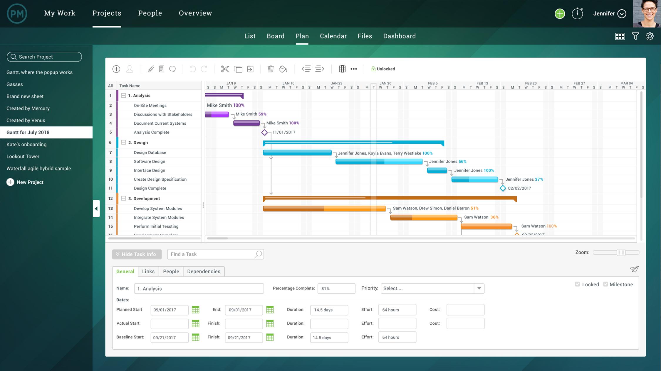 Resource Planning Software