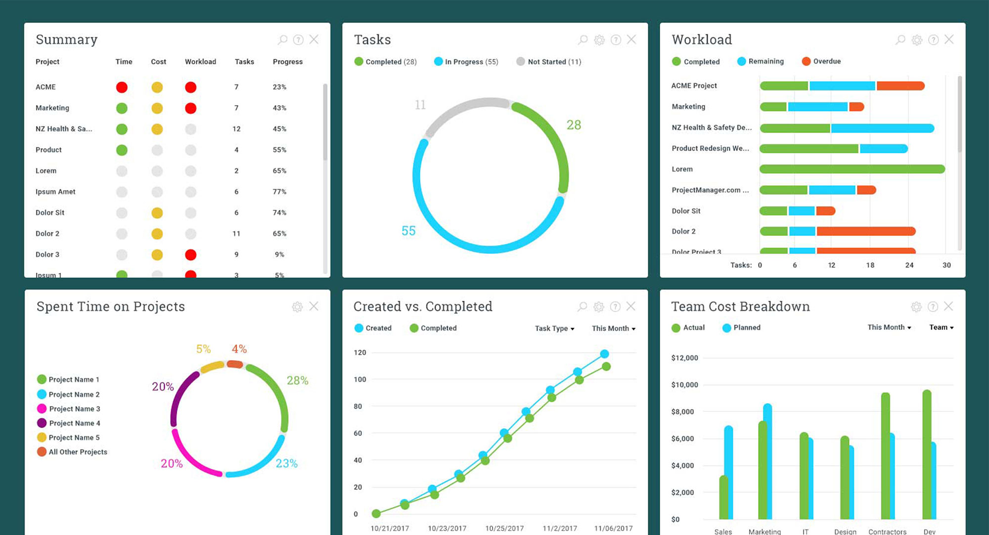 Software Development Life Cycle (SDLC) - ProjectManager.com