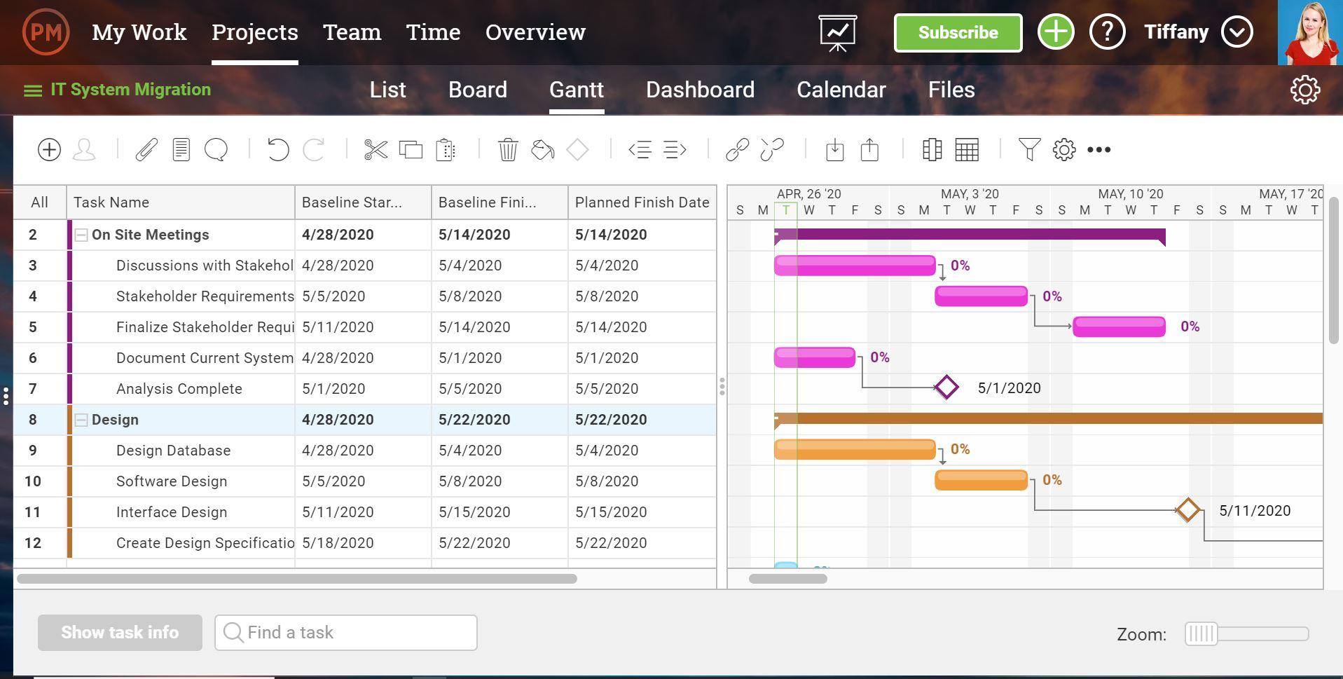 projectmanager.com diagrama de gantt para planes de proyecto