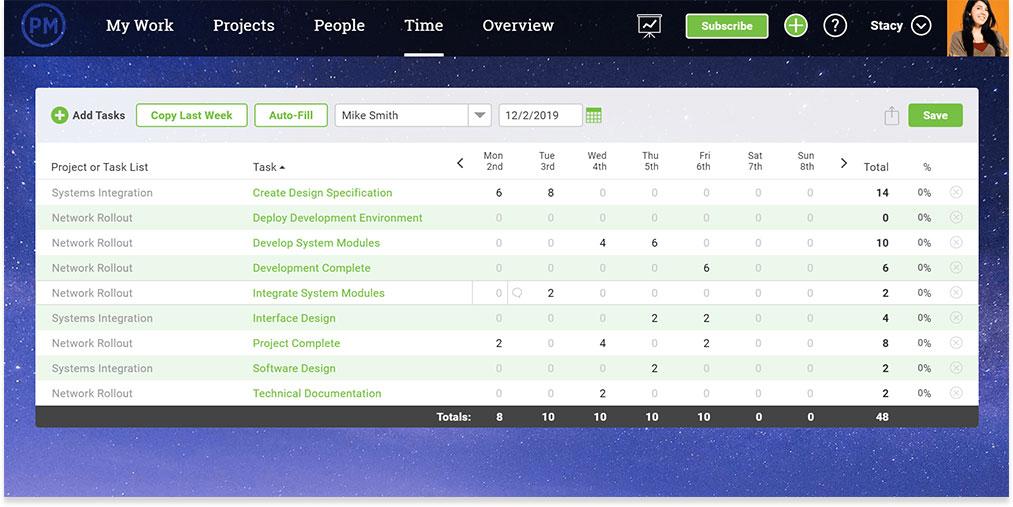 Captura de pantalla de la función de hoja de tiempo en ProjectManager.com, que muestra las horas dedicadas a diferentes tareas
