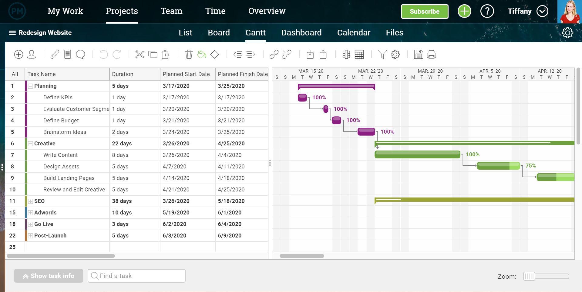 Software de diagrama de Gantt para la programación de proyectos