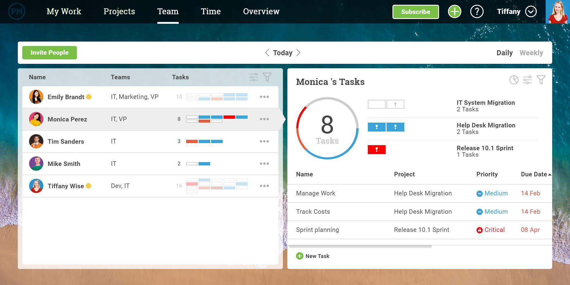 Vista de equipo en ProjectManager.com, que muestra los diferentes miembros asignados a un proyecto con estadísticas clave, incluido el progreso en tareas, roles de equipo y si están adelantados o con retraso.
