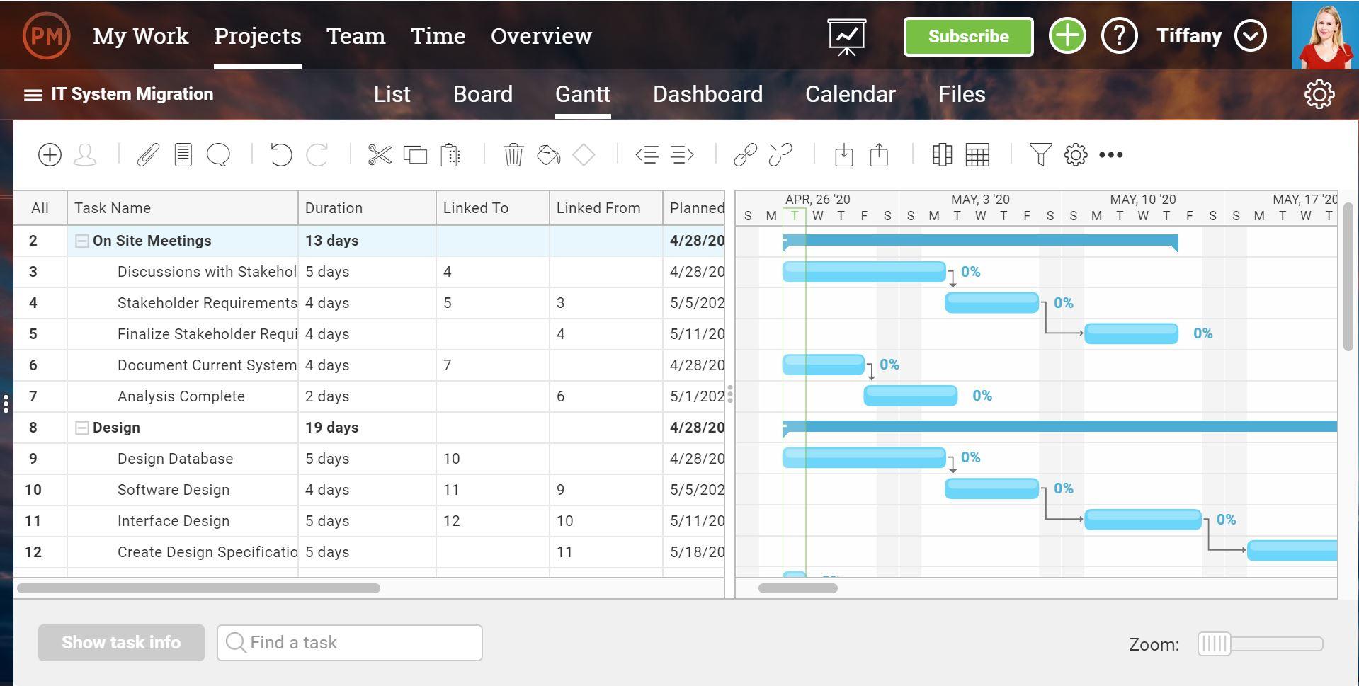 Una captura de pantalla del creador de diagramas de Gantt con dependencias de tareas