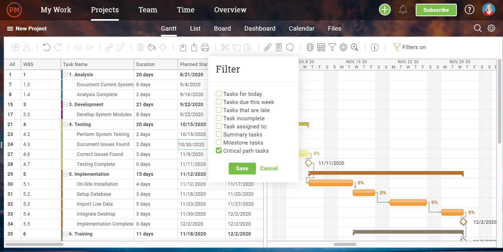Una captura de pantalla de la ruta crítica en el proyecto trazado en Gantt