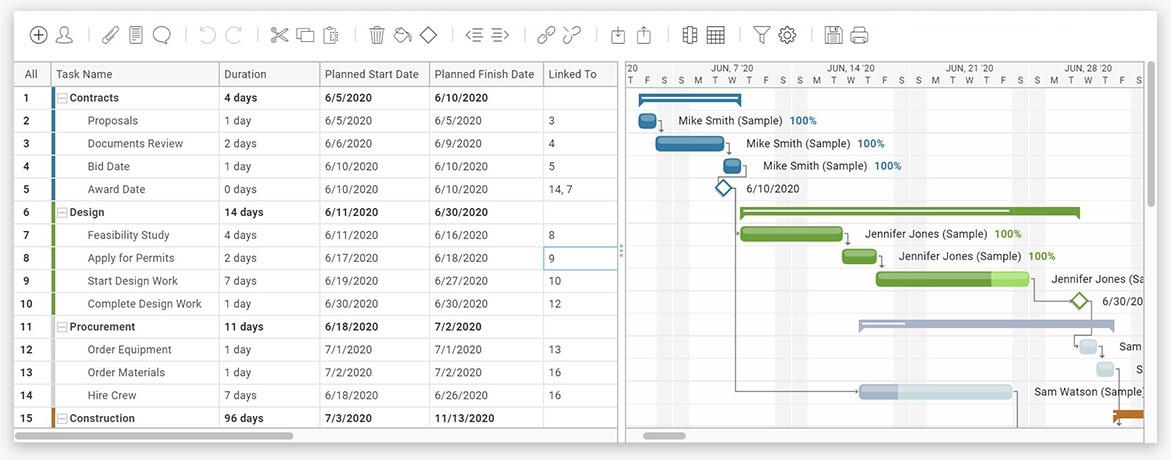 Captura de pantalla del diagrama de Gantt con una lista de tareas pendientes