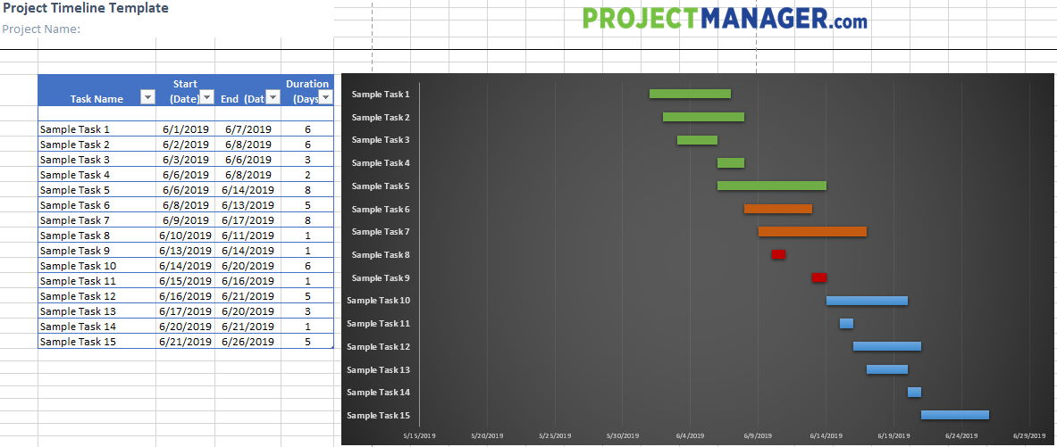 Download these 28 free project timeline templates created using ms word, ms excel and in ms powerpoint to quickly assist you in your own timelines. Project Timeline Template For Excel Free Download Projectmanager Com