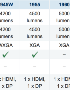 Screen shot at pm chart of current epson powerlite xx series projectors also wu projector review specifications rh projectorreviews