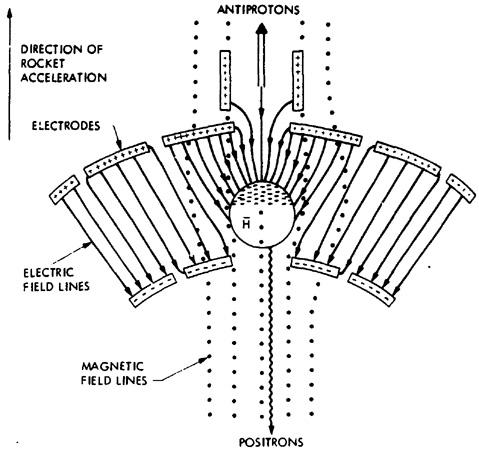 Diagram Of Atomic 4 Engine John Deere Ignition Wiring