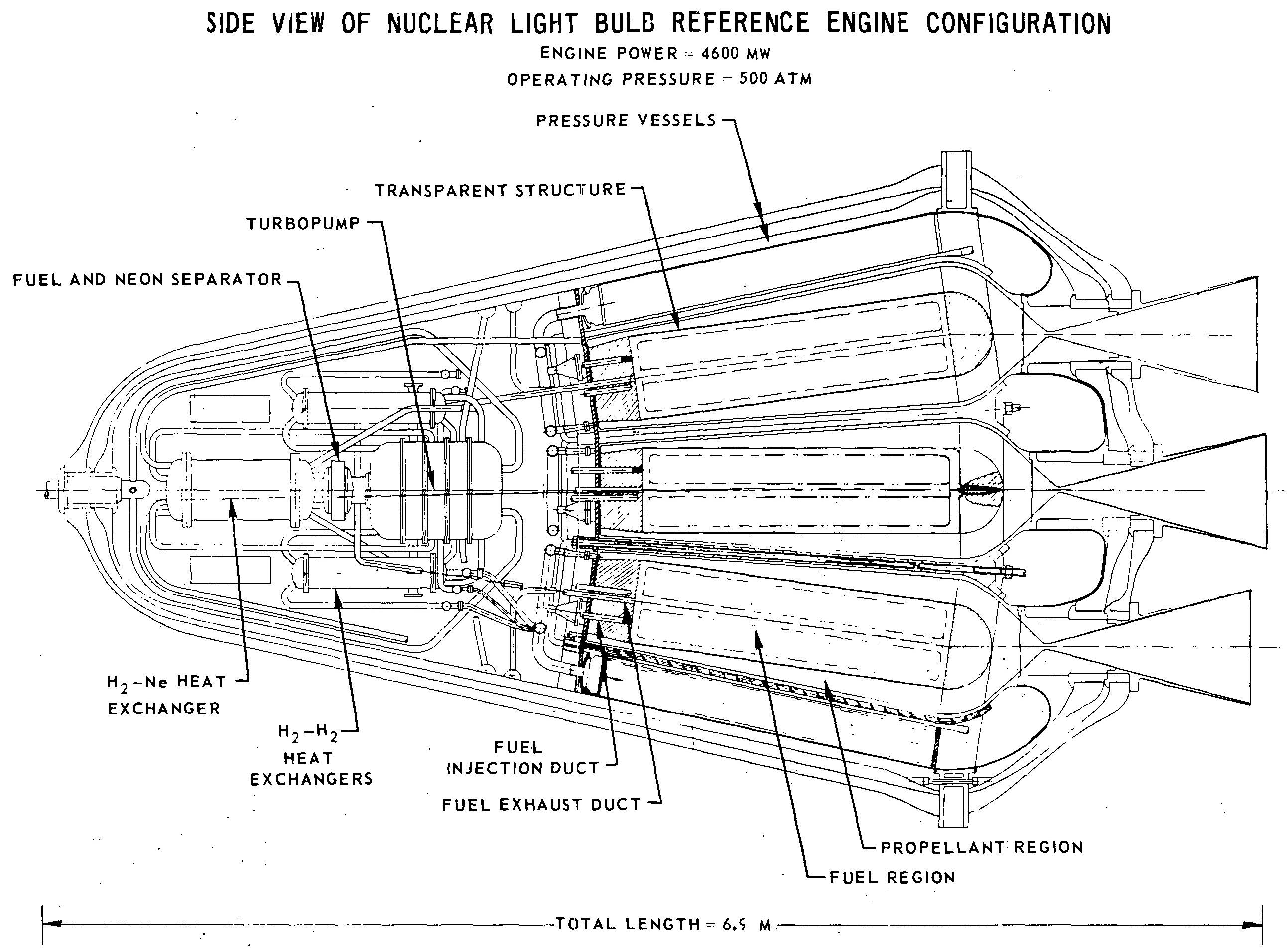 Engine List