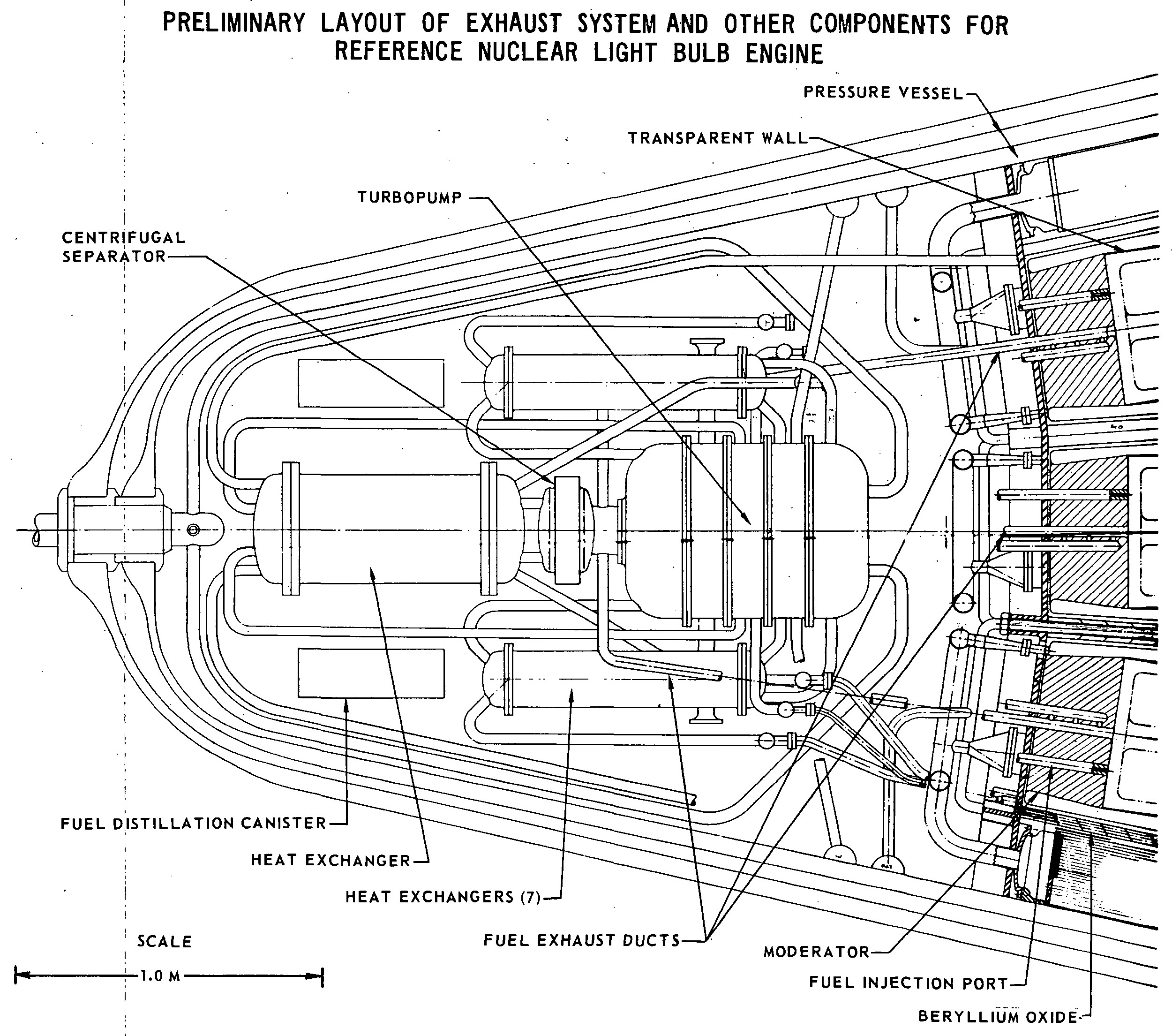 Engine List