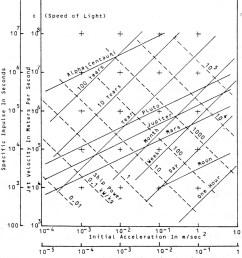 chart  [ 882 x 982 Pixel ]