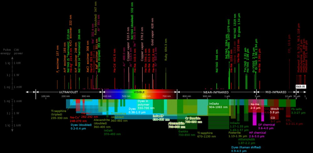 medium resolution of use horizontal scroll bar to pan the spectrum right and left