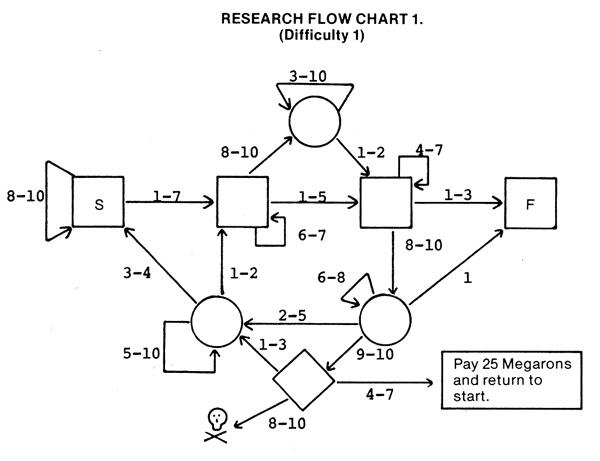 J P And Ver Ford F Motorhome Chis Fuse Box Diagram Auto E