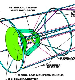 diagram of a model rocket engine [ 1200 x 800 Pixel ]