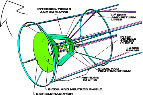 small resolution of diagram of a model rocket engine