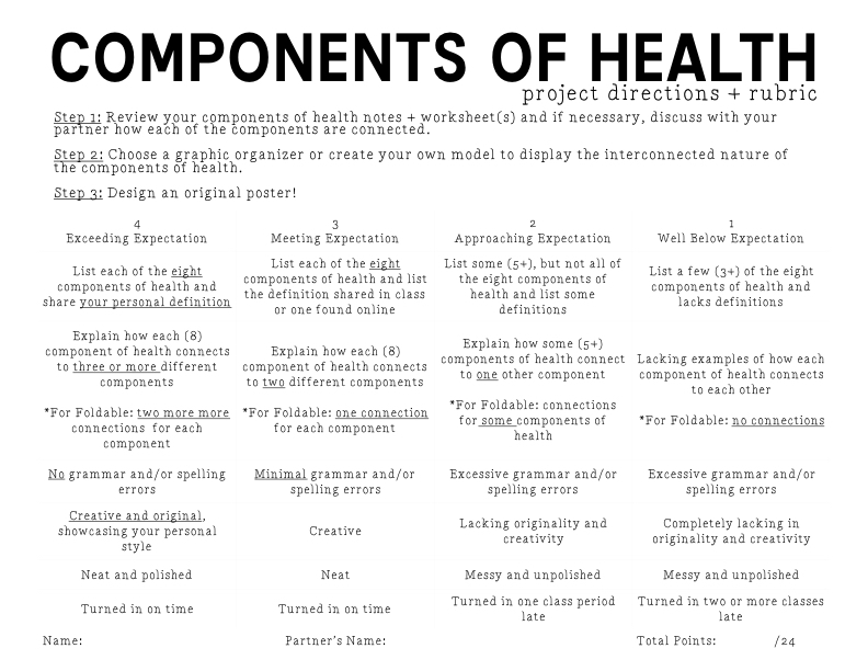 Components Of Health Lesson Plan  Part   Project School Wellness