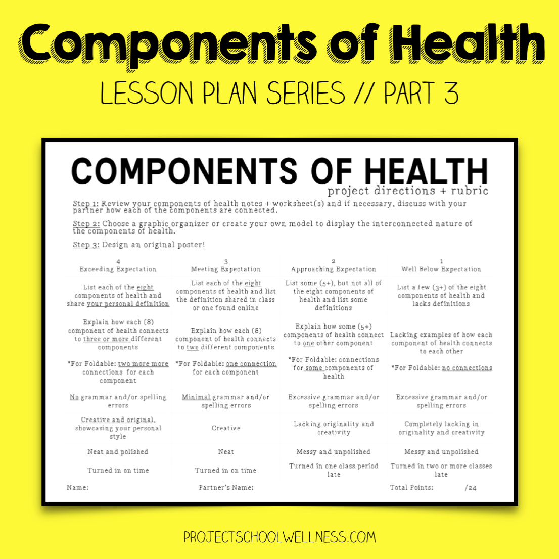 Components Of Health Lesson Plan Part 3