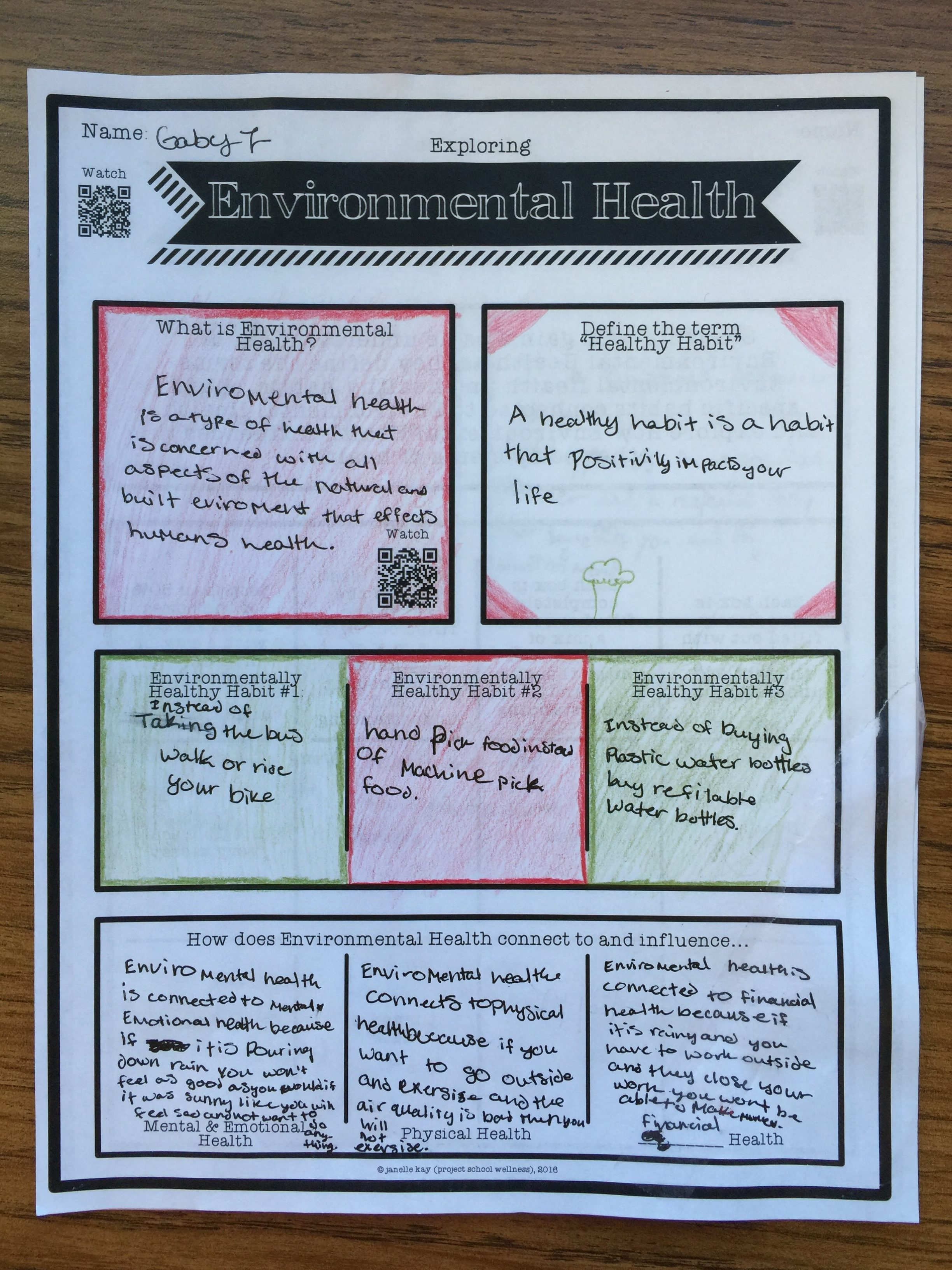 Fresh Off The Press Earth Day Lesson Plans Digital Literacy In Health