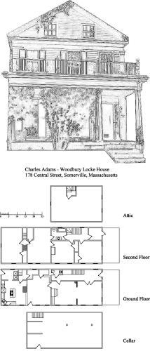 Historic Plans: Charles Adams-Woodbury Locke House in Somerville, Massachusetts