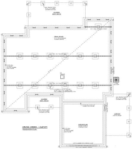 Cross Creek Foundation Plan