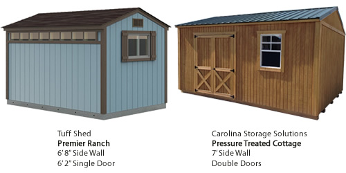 Tuff Shed Premier Ranch compared to Carolina Storage Solutions Pressure Treated Cottage