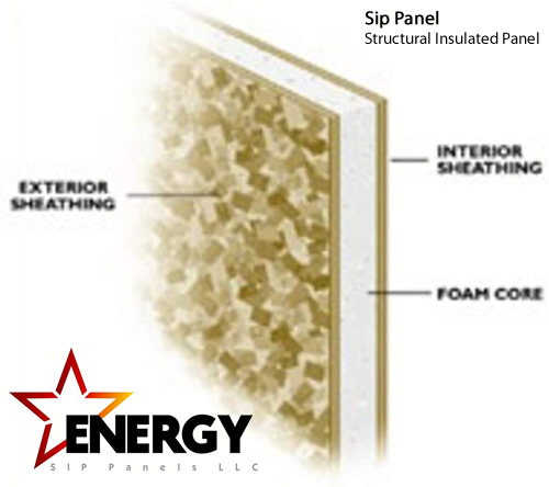 starENERGY SIP Panels, LLC Structural Insulated Panel