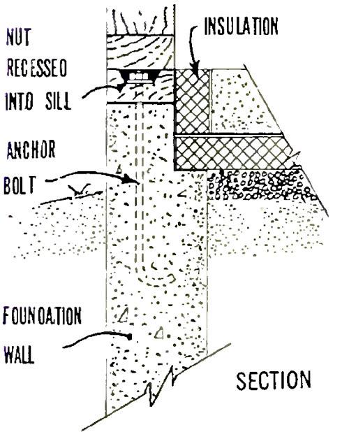 Pole and Panel 3 Bedroom Farmhouse House Plan Pole Construction Floor Detail