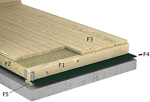 Allwood Cabin Floor Insulation