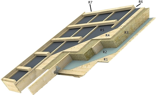 Allwood Cabin Roof Insulation