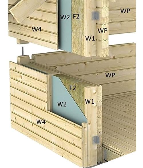 Allwood Cabin Wall Insulation