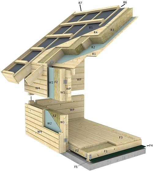 Allwood Cabin Insulation