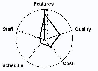 Six Degrees Of Freedom Diagram, Six, Free Engine Image For