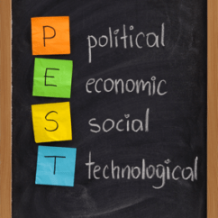 Project Team Structure Diagram Wiring For Carrier Heat Pump Thermostat Pest Analysis