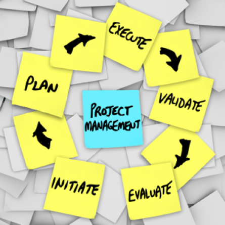 A project management workflow diagram written on yellow sticky notes