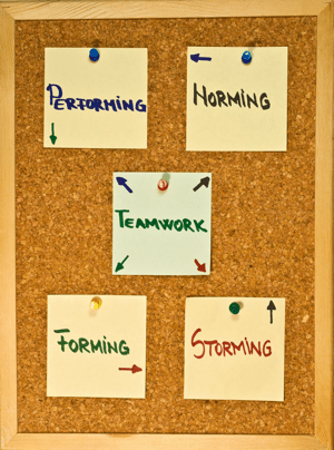 stage directions diagram person wiring ac the five stages of team development a case study