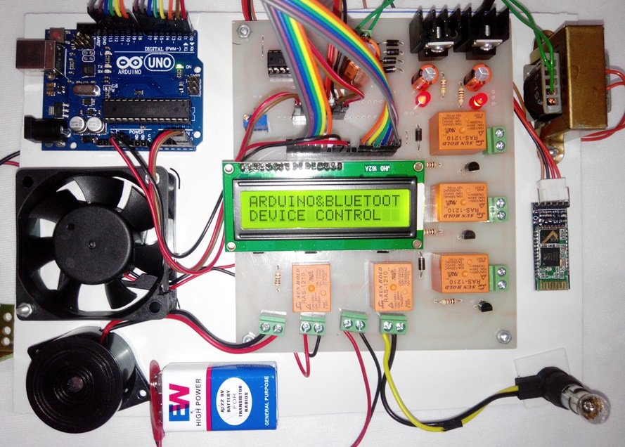 fault block diagram apexi vafc wiring speech controlled home automation project using arduino