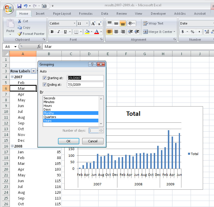 Excel: Monthly totals for daily data « projectwoman.com