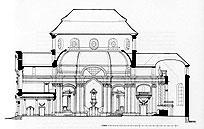 Architektur in Renaissance und Barock