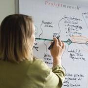 Projektmensch-Trainings sind Praxis-Trainings.