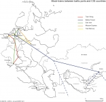 Block-trains baltic ports and CIS countries