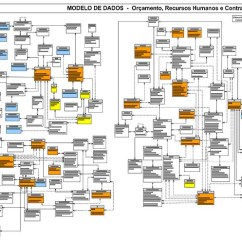 Uml Component Diagram Database Management Application 1983 Ford F150 Alternator Wiring Microsoft Visio 2003 For Software Development