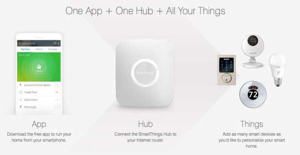 Home automation software still have a future in the face of